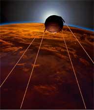 Sputnik in Orbit October 4, 1957
